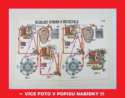 Jawa Pérák Kývačka motocykl - REGULACE DYNAMA - obrázek